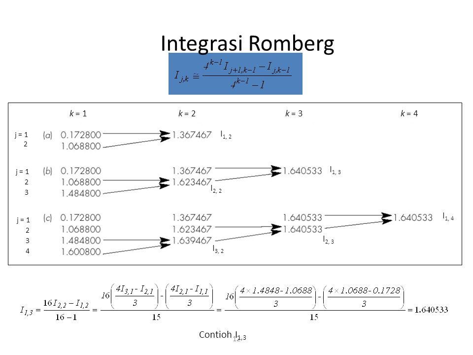 Integrasi Romberg Contioh I1,3 k = 1 k = 2 k = 3 k = 4 I1, 2 I1, 3