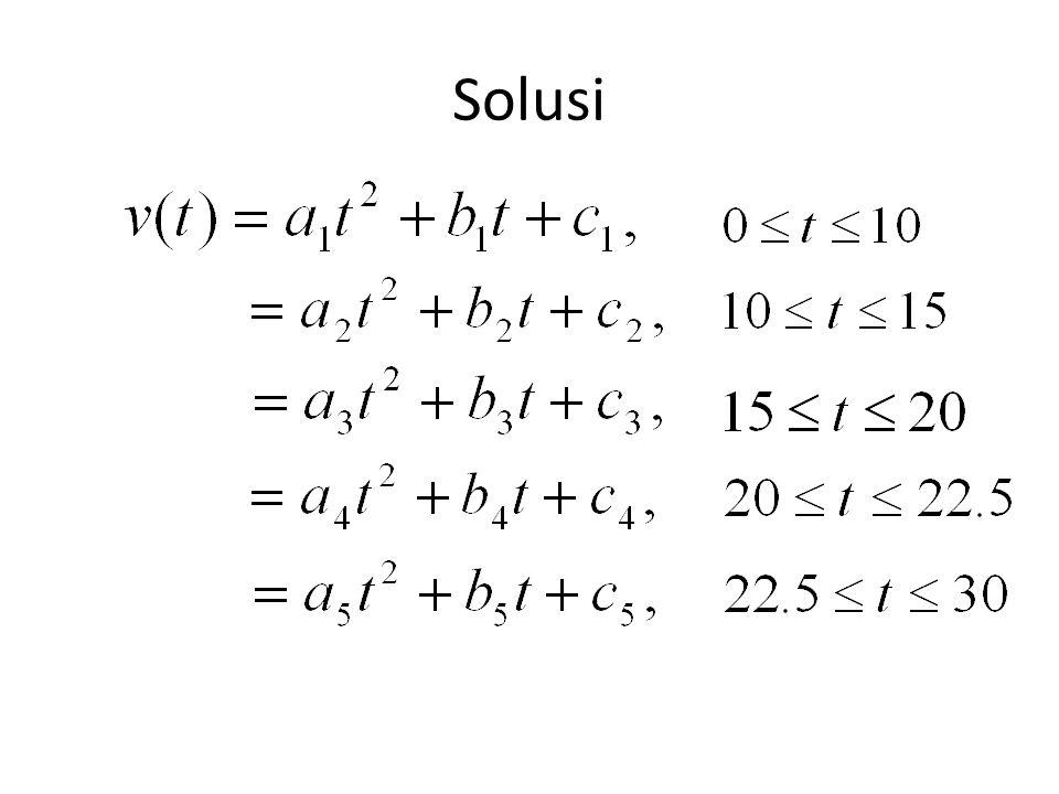 Solusi 19