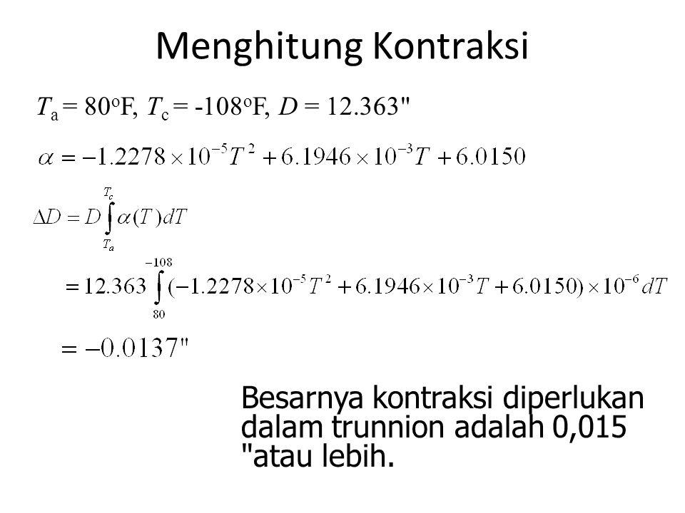 Menghitung Kontraksi Ta = 80oF, Tc = -108oF, D = 12.363 Besarnya kontraksi diperlukan dalam trunnion adalah 0,015 atau lebih.