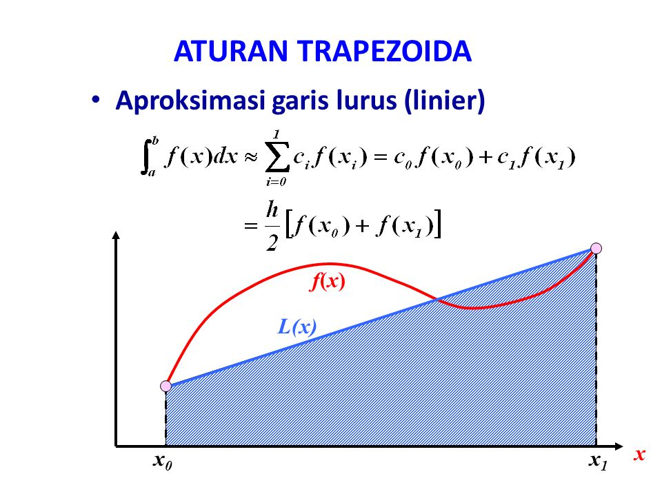 ATURAN TRAPEZOIDA Aproksimasi garis lurus (linier) f(x) L(x) x x0 x1