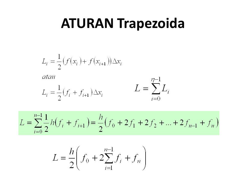 ATURAN Trapezoida