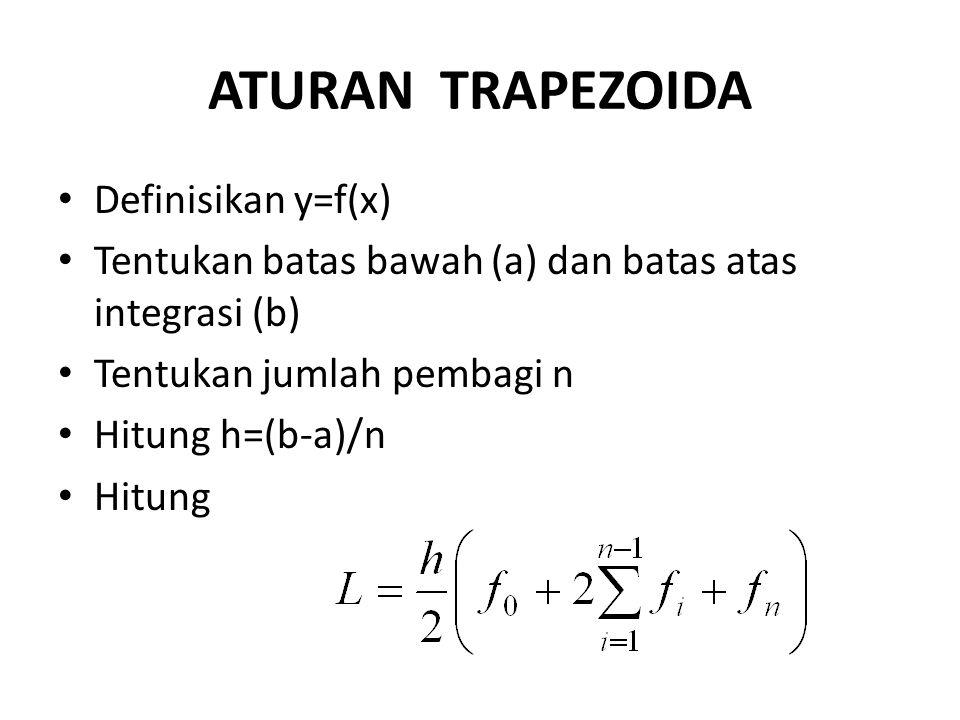 ATURAN TRAPEZOIDA Definisikan y=f(x)