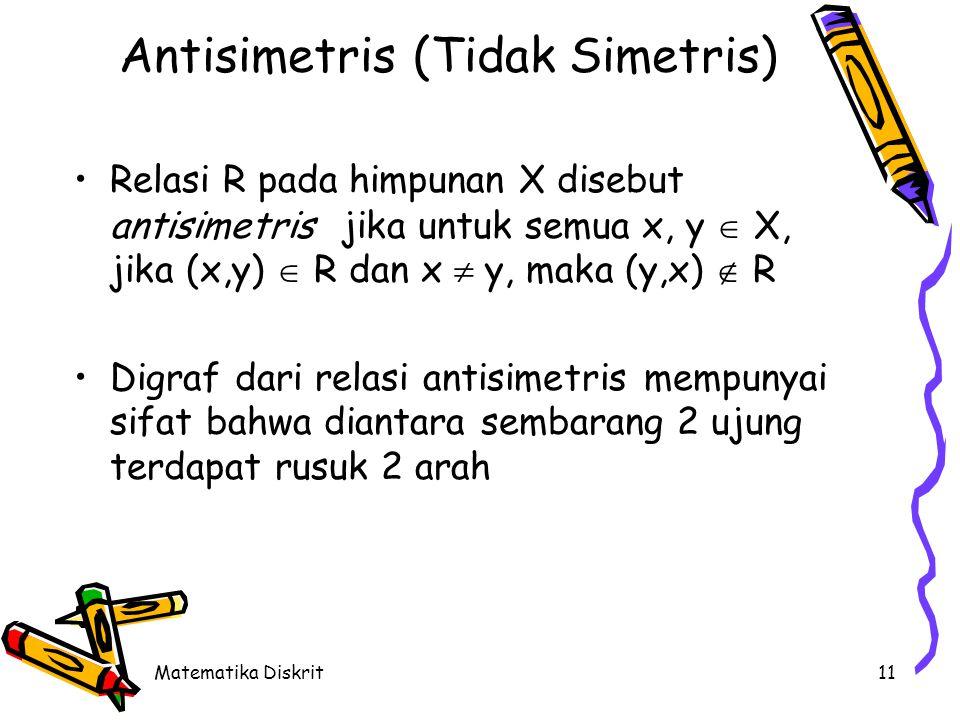 Antisimetris (Cont.) Contoh : X = {1,2,3,4}