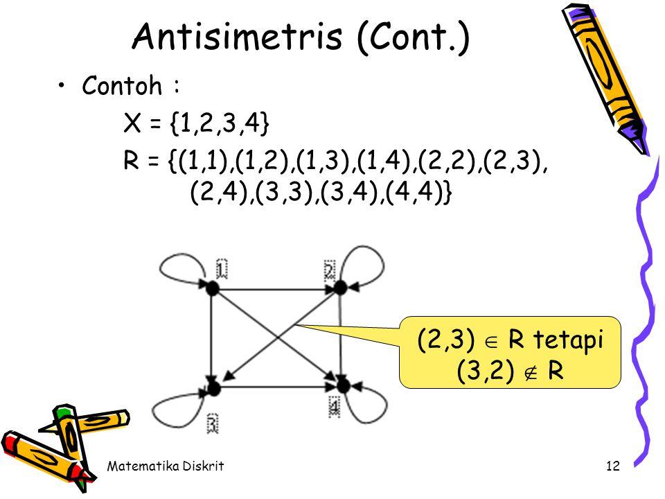 Transitif Relasi R pada himpunan X disebut transitif jika untuk semua x,y,z X, jika (x,y) dan (y,z)  R, maka (x,z)  R.