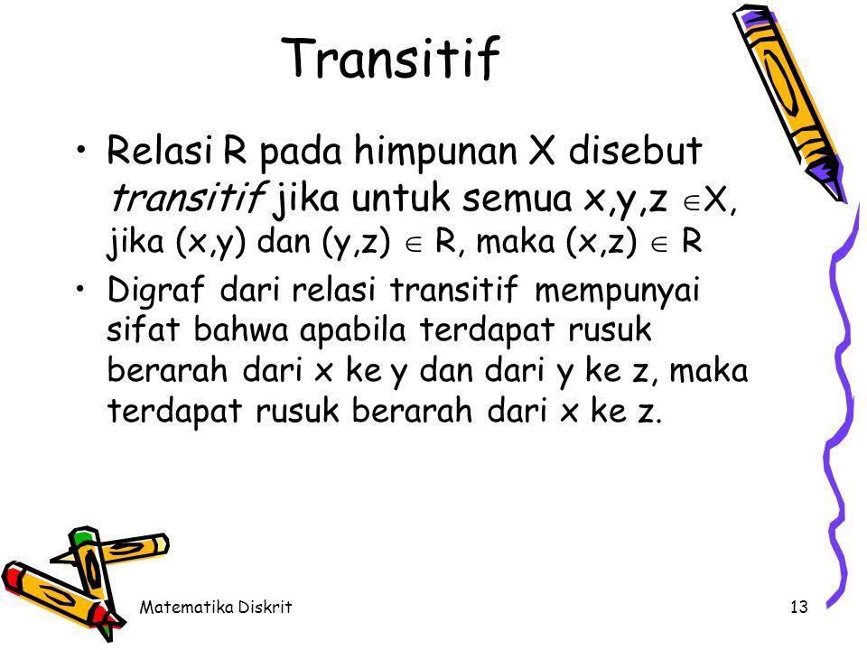 Transitif (Cont.) Pasangan berbentuk (x,y) (y,z) (x,z) (1,1) (2,2)