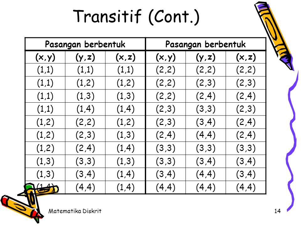Transitif (Cont.) Penentuan sebuah relasi R transitif :