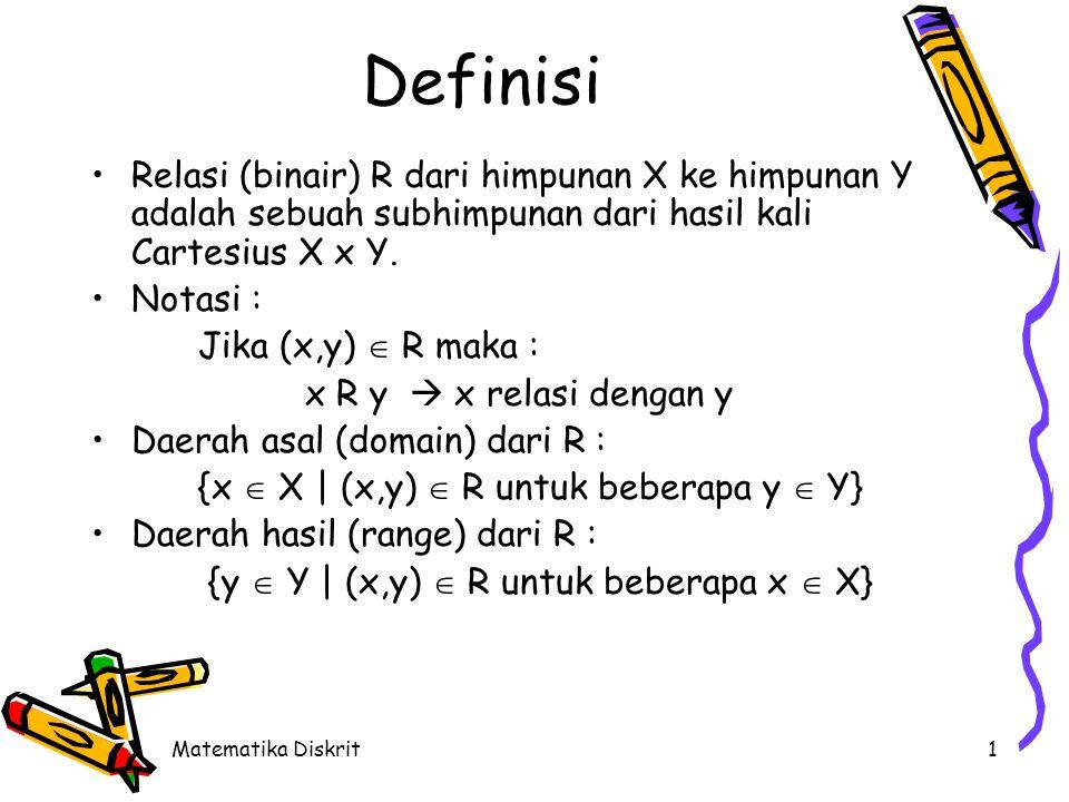 Contoh 1 X = {Nani, Rianti, Dudi, Ivan, Candra}