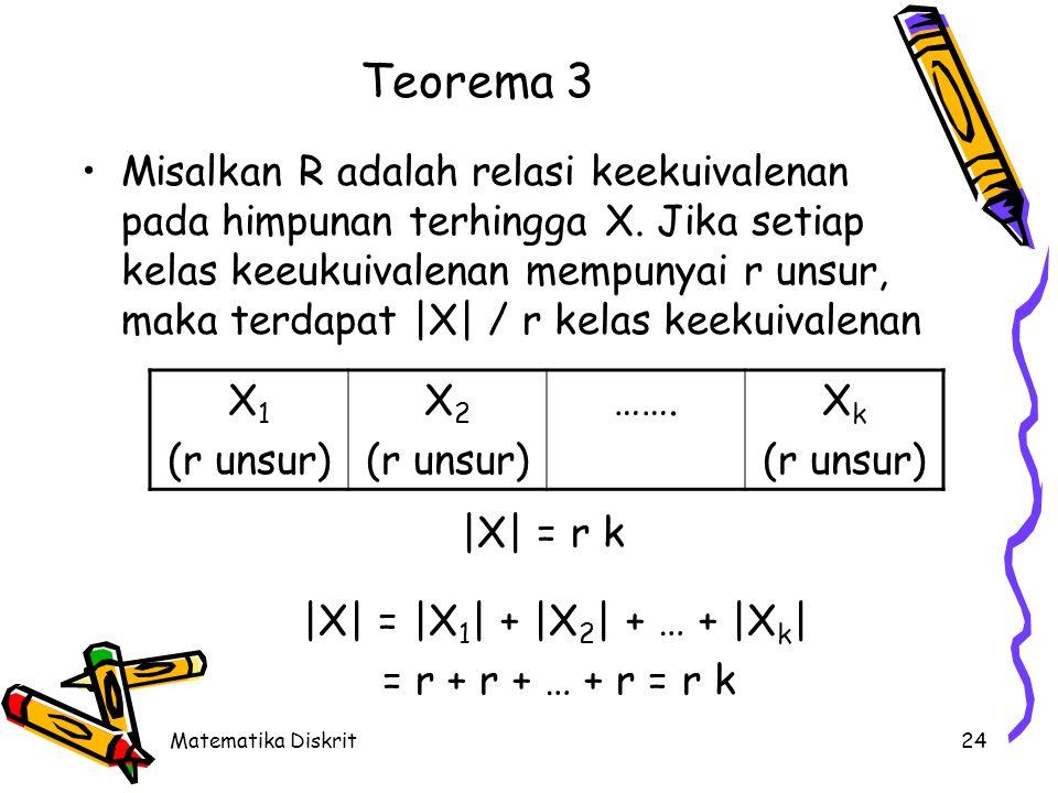 Matriks Relasi Dikenal dengan adjacency matrix Contoh :