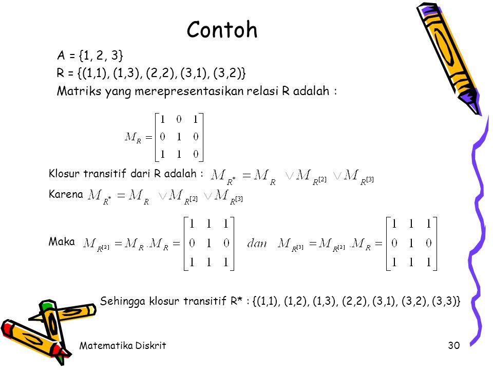 Latihan Jika diketahui X = {1,2,3,4}