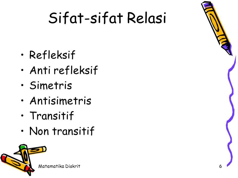 Refleksif Relasi R pada himpunan X disebut refleksif jika (x,x)  R untuk setiap x  X.