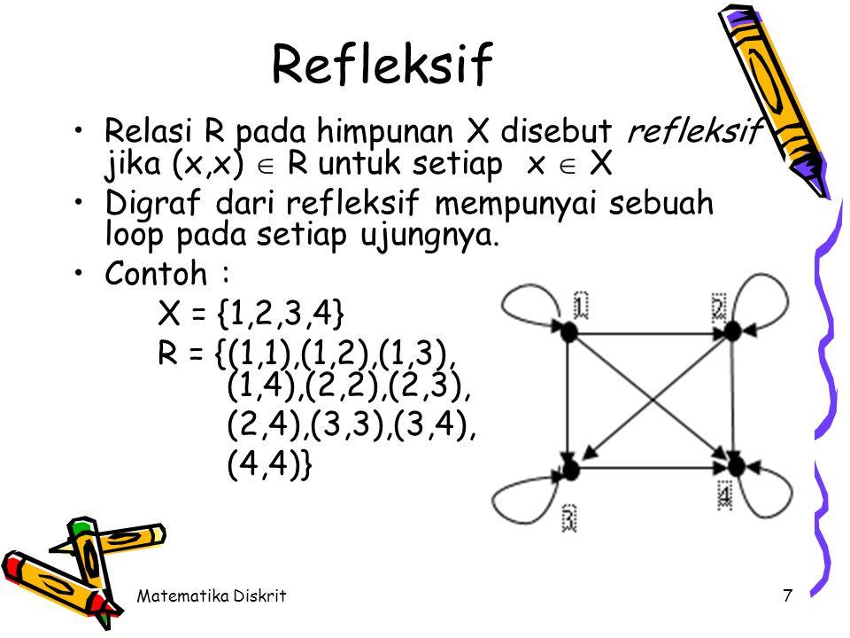 Tidak Refleksif Salah satu atau lebih vertex tidak mempunyai loop