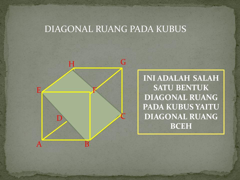 DIAGONAL RUANG PADA KUBUS