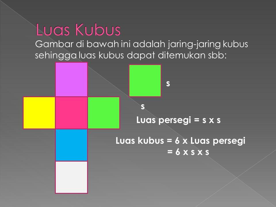 Luas Kubus Gambar di bawah ini adalah jaring-jaring kubus