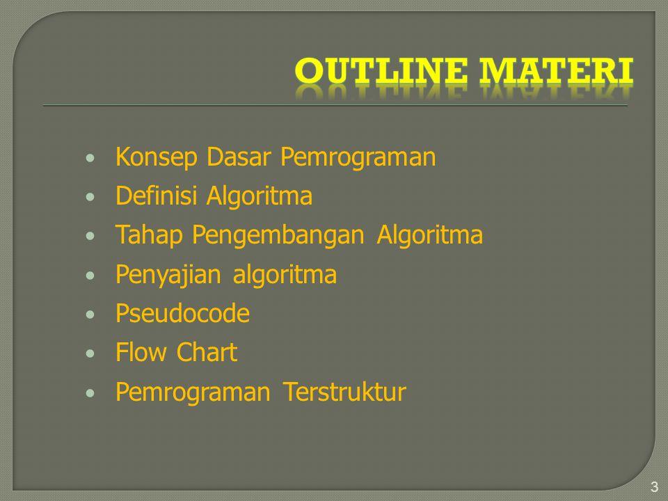 Outline Materi Konsep Dasar Pemrograman Definisi Algoritma
