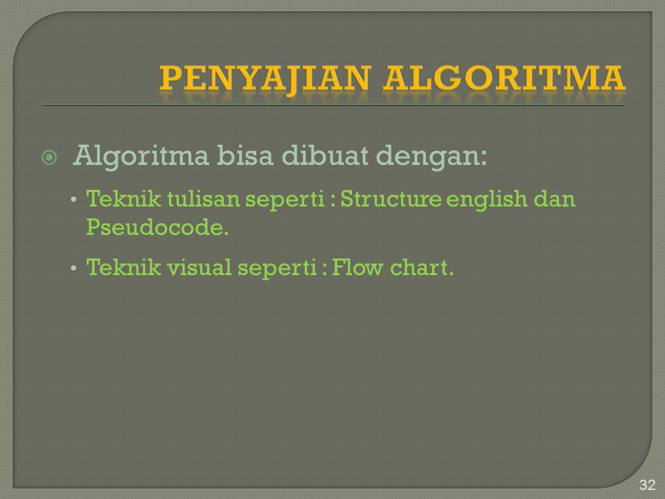 Penyajian Algoritma Algoritma bisa dibuat dengan: