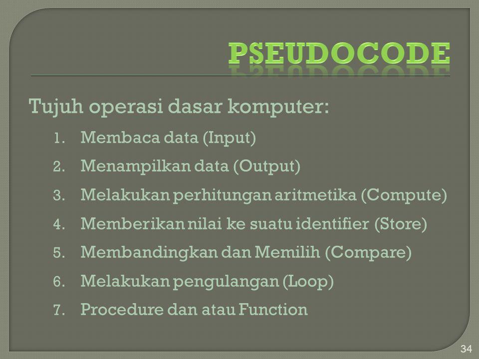 Pseudocode Tujuh operasi dasar komputer: Membaca data (Input)