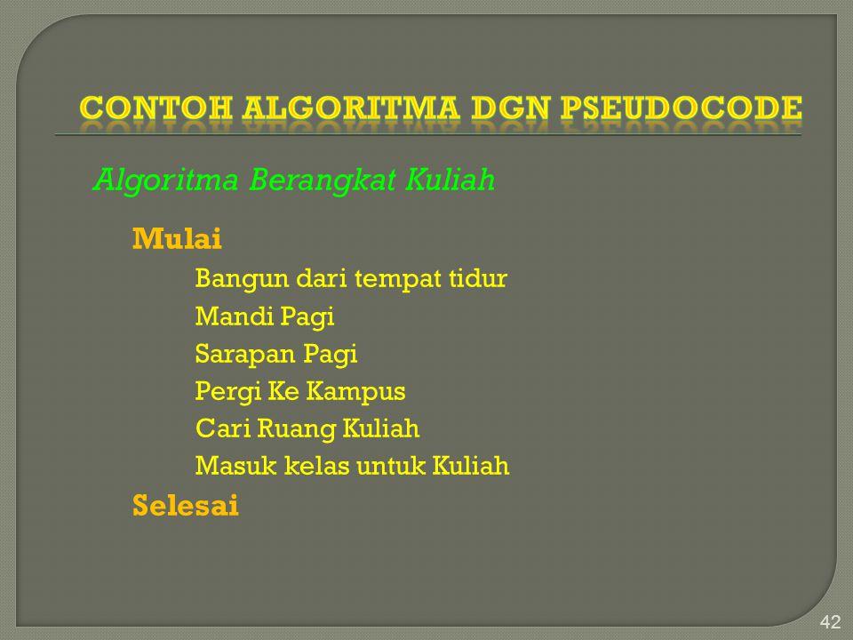 Contoh Algoritma dgn Pseudocode