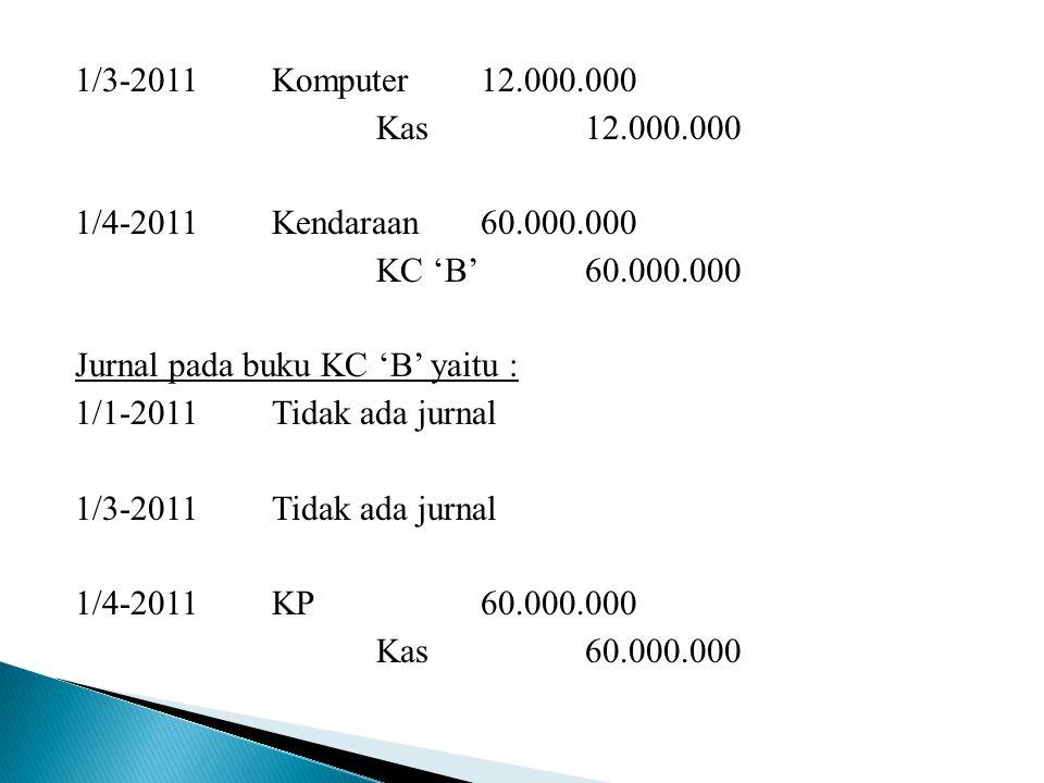 1/3-2011 Komputer 12. 000. 000 Kas 12. 000. 000 1/4-2011 Kendaraan 60