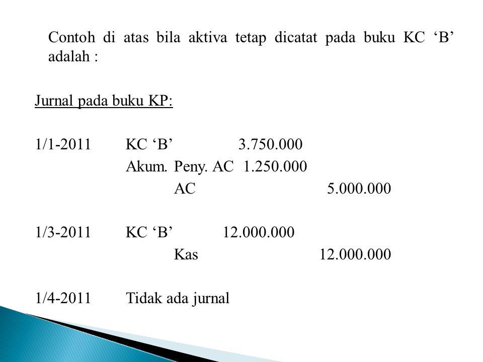 Contoh di atas bila aktiva tetap dicatat pada buku KC 'B' adalah : Jurnal pada buku KP: 1/1-2011 KC 'B' 3.750.000 Akum.