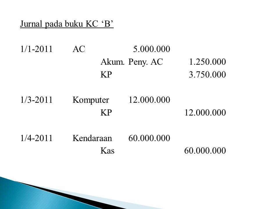 Jurnal pada buku KC 'B' 1/1-2011 AC 5. 000. 000 Akum. Peny. AC 1. 250
