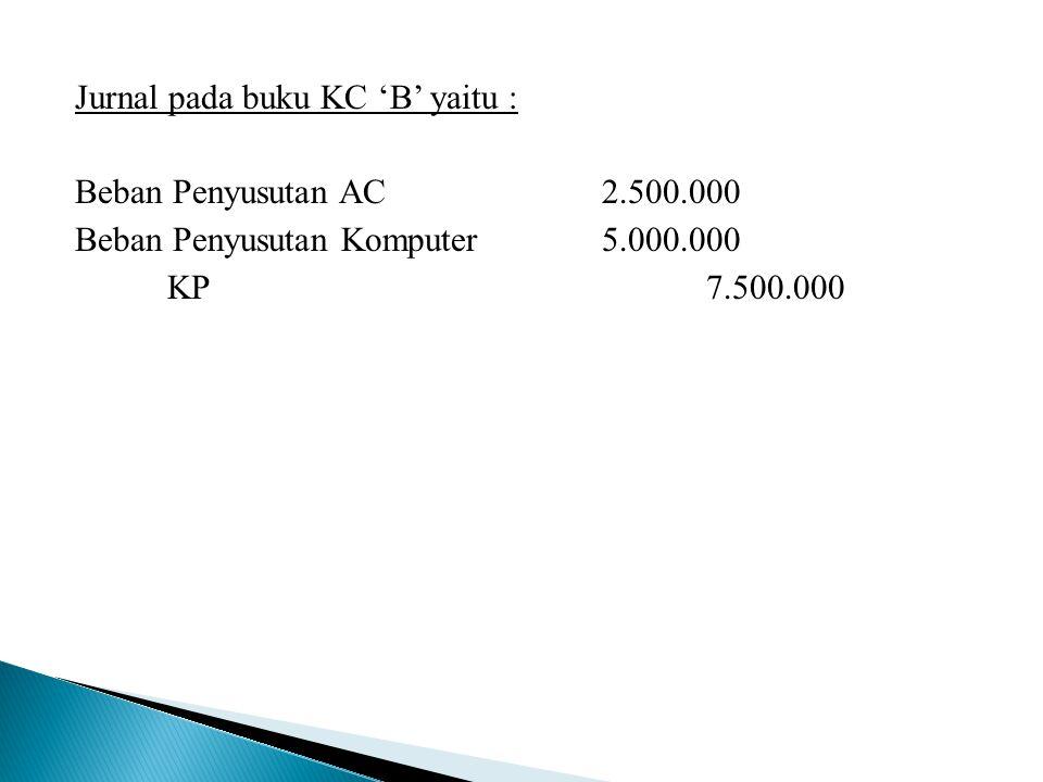 Jurnal pada buku KC 'B' yaitu : Beban Penyusutan AC 2. 500