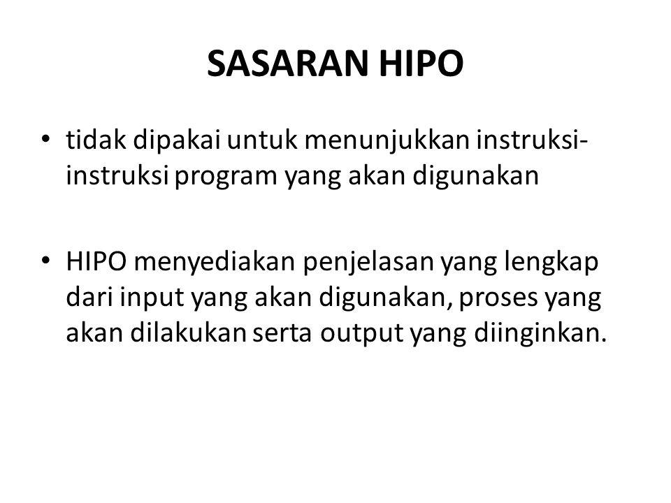 SASARAN HIPO tidak dipakai untuk menunjukkan instruksi-instruksi program yang akan digunakan.