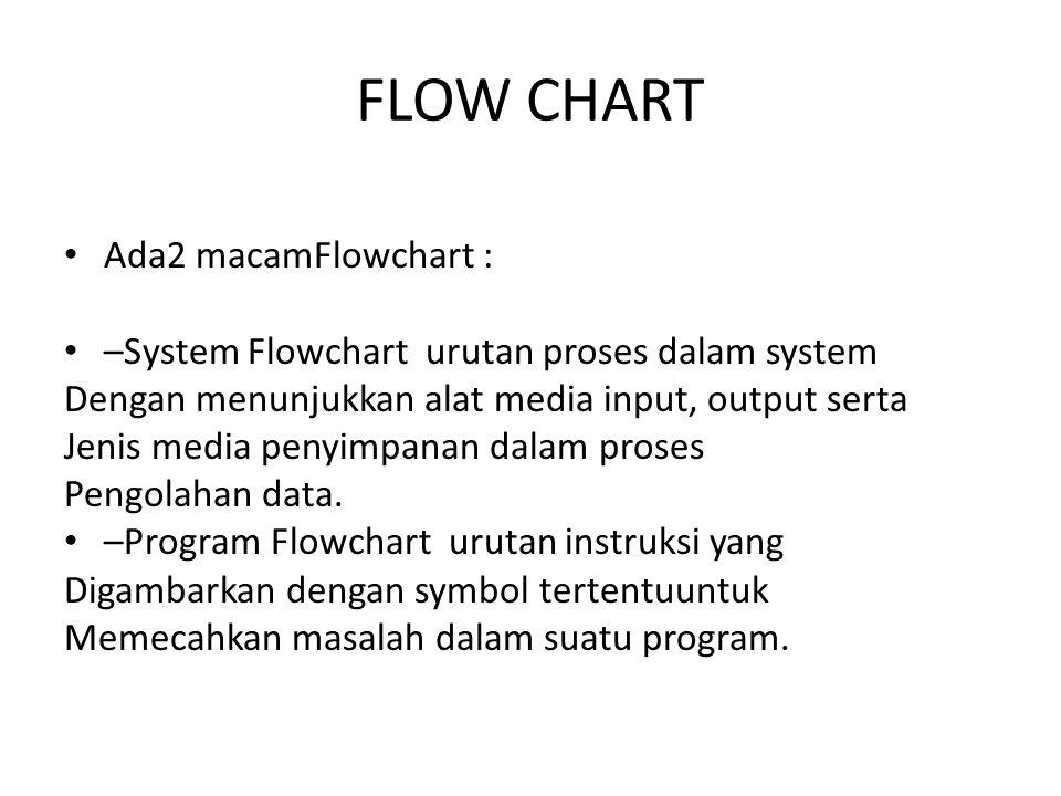 FLOW CHART Ada2 macamFlowchart :