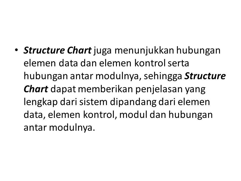 Structure Chart juga menunjukkan hubungan elemen data dan elemen kontrol serta hubungan antar modulnya, sehingga Structure Chart dapat memberikan penjelasan yang lengkap dari sistem dipandang dari elemen data, elemen kontrol, modul dan hubungan antar modulnya.