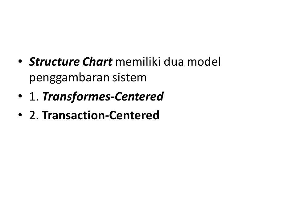 Structure Chart memiliki dua model penggambaran sistem