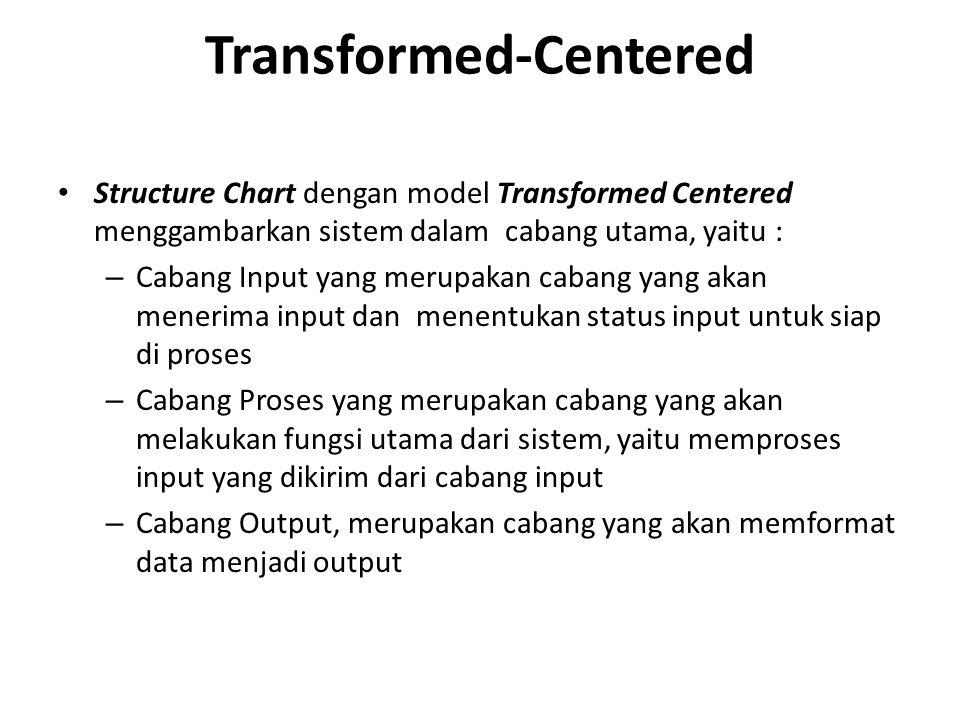 Transformed-Centered