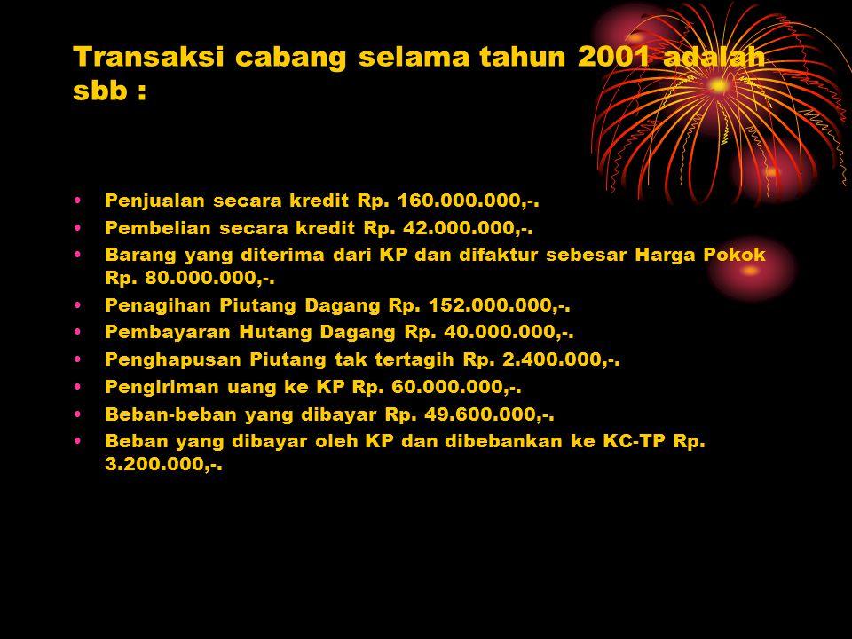 Transaksi cabang selama tahun 2001 adalah sbb :