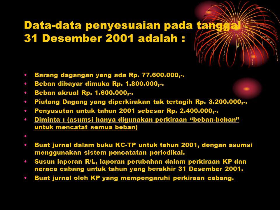 Data-data penyesuaian pada tanggal 31 Desember 2001 adalah :