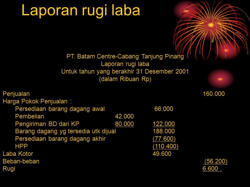Laporan rugi laba PT. Batam Centre-Cabang Tanjung Pinang