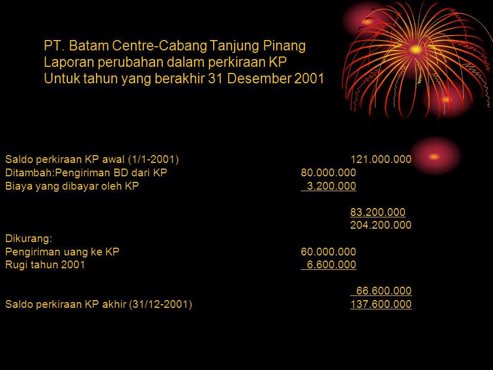 PT. Batam Centre-Cabang Tanjung Pinang Laporan perubahan dalam perkiraan KP Untuk tahun yang berakhir 31 Desember 2001