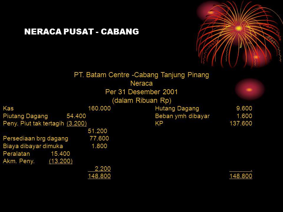 PT. Batam Centre -Cabang Tanjung Pinang