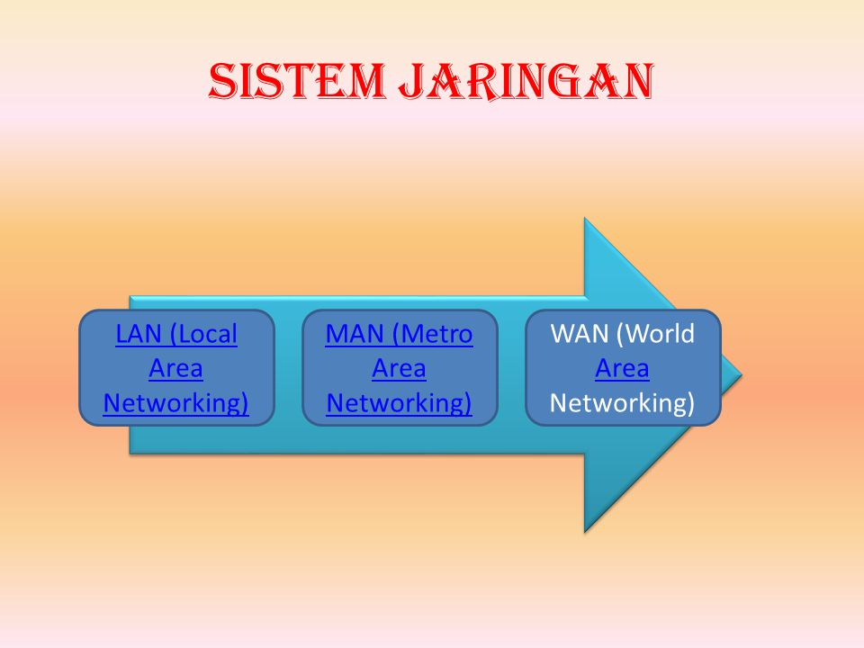Sistem Jaringan LAN (Local Area Networking)