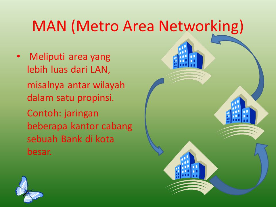 MAN (Metro Area Networking)