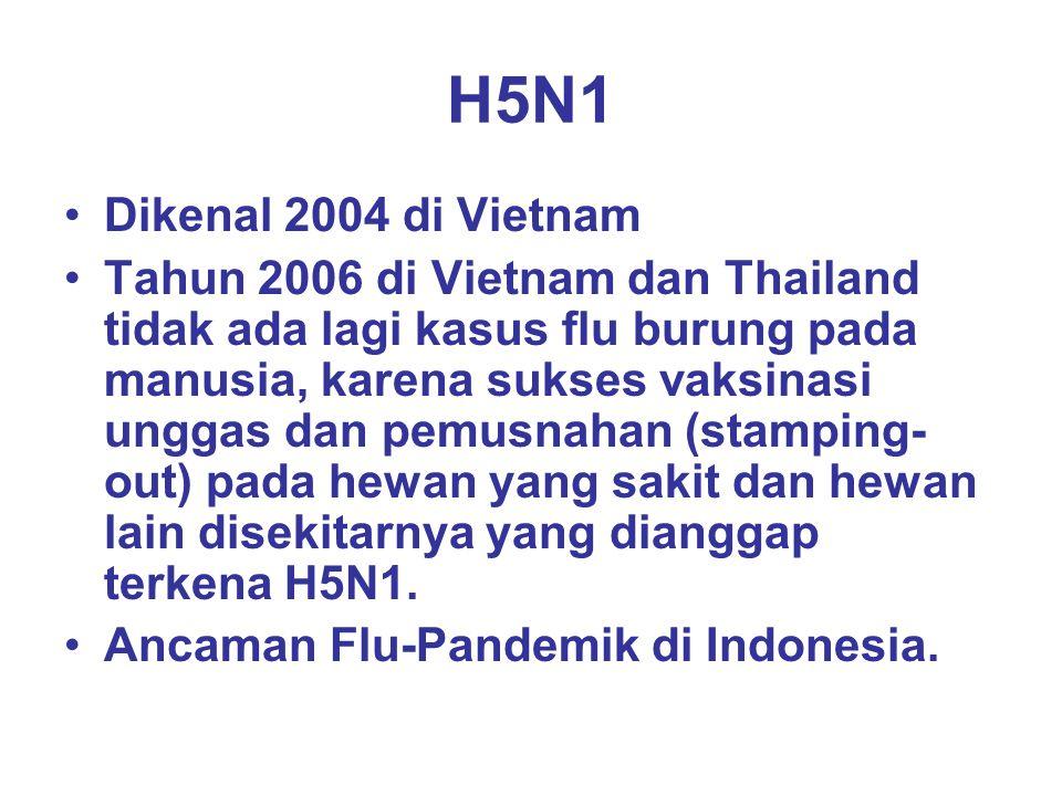 H5N1 Dikenal 2004 di Vietnam.