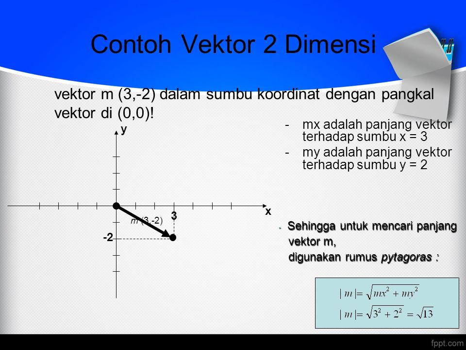 Contoh Vektor 2 Dimensi vektor m (3,-2) dalam sumbu koordinat dengan pangkal vektor di (0,0)! mx adalah panjang vektor terhadap sumbu x = 3.