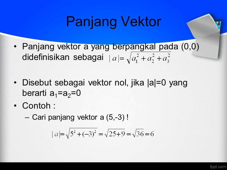 Panjang Vektor Panjang vektor a yang berpangkal pada (0,0) didefinisikan sebagai. Disebut sebagai vektor nol, jika |a|=0 yang berarti a1=a2=0.