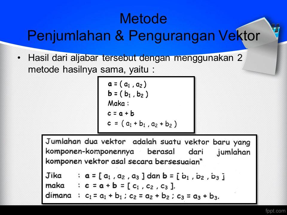 Metode Penjumlahan & Pengurangan Vektor