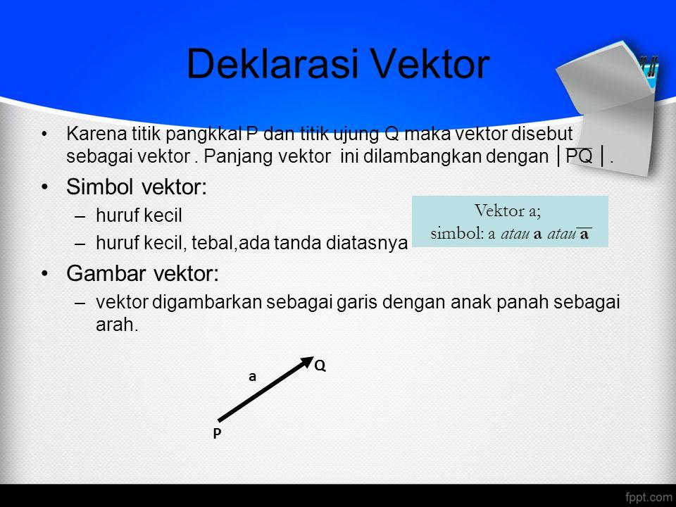 Deklarasi Vektor Simbol vektor: Gambar vektor: