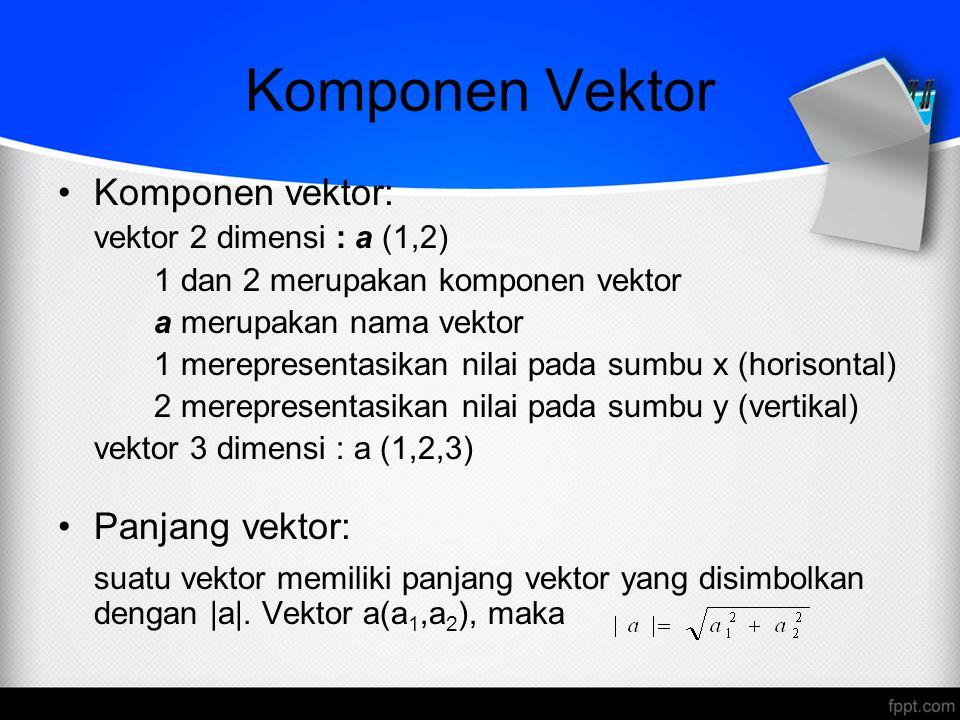 Komponen Vektor Komponen vektor: Panjang vektor: