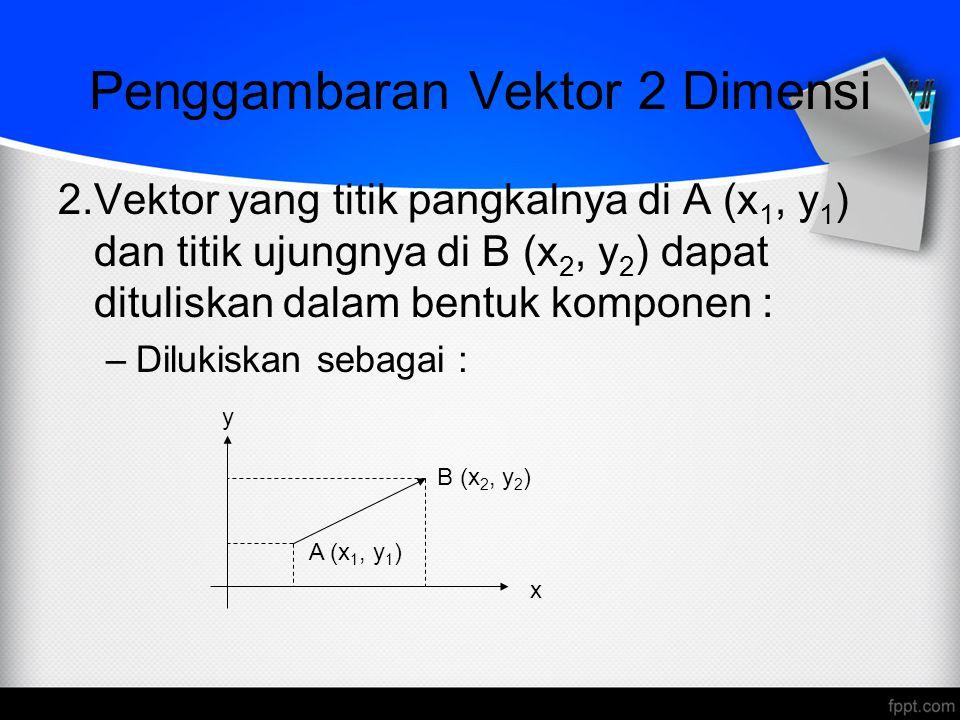 Penggambaran Vektor 2 Dimensi