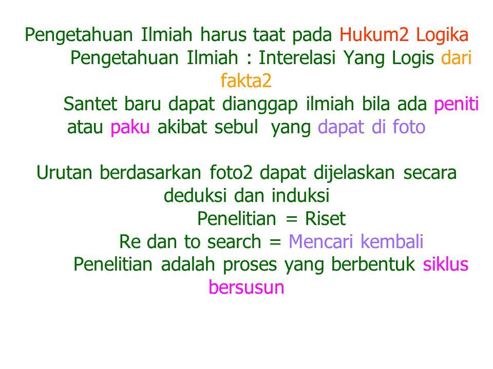 Pengetahuan Ilmiah harus taat pada Hukum2 Logika