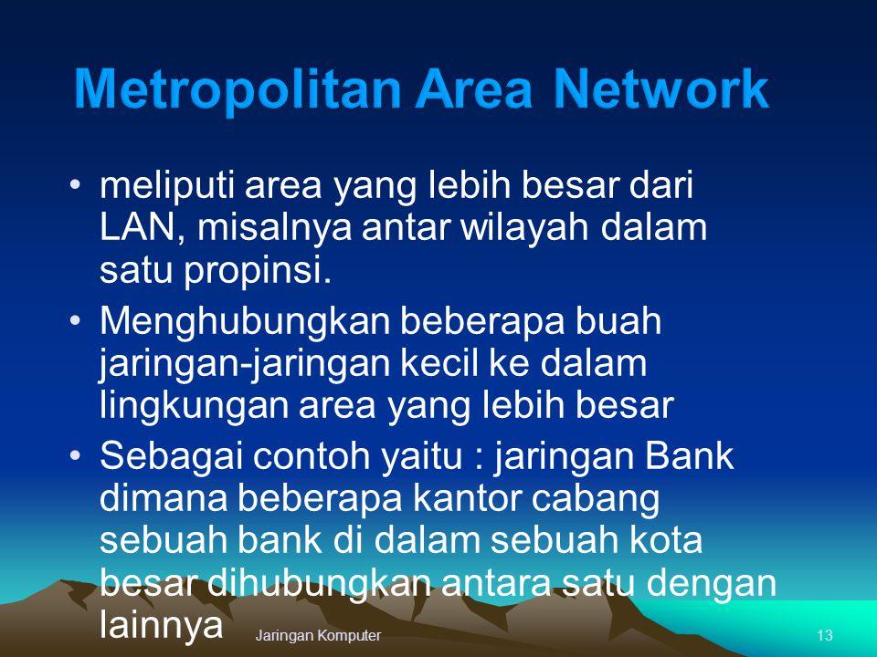 Metropolitan Area Network