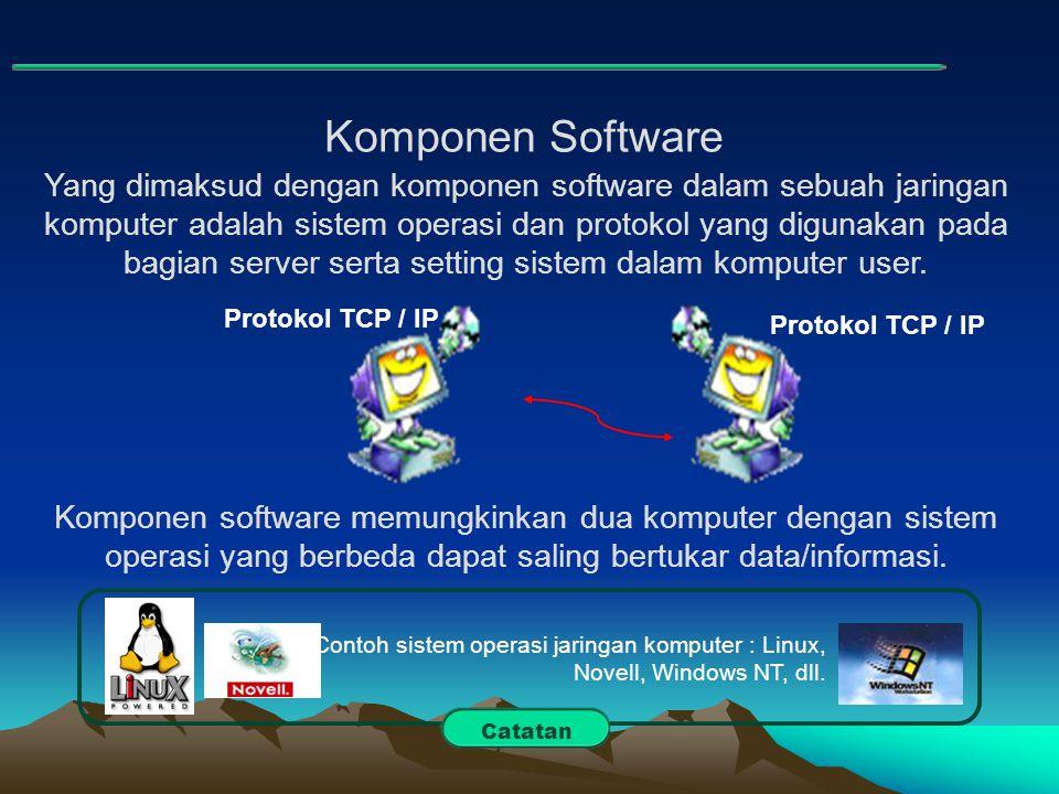 Komponen Software