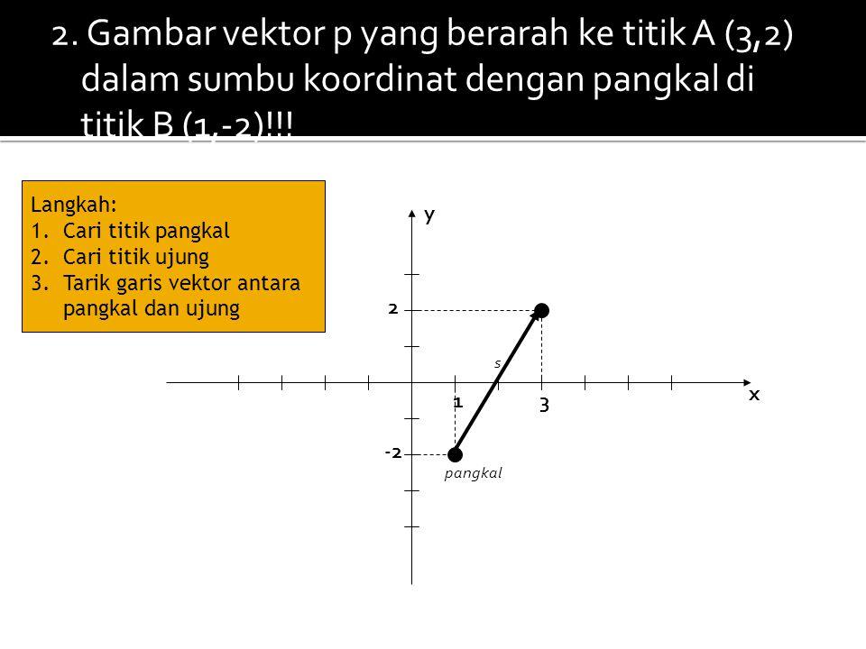 2. Gambar vektor p yang berarah ke titik A (3,2) dalam sumbu koordinat dengan pangkal di titik B (1,-2)!!!