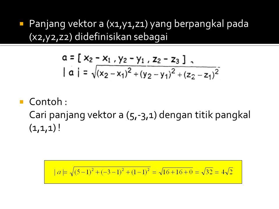 Panjang vektor a (x1,y1,z1) yang berpangkal pada (x2,y2,z2) didefinisikan sebagai