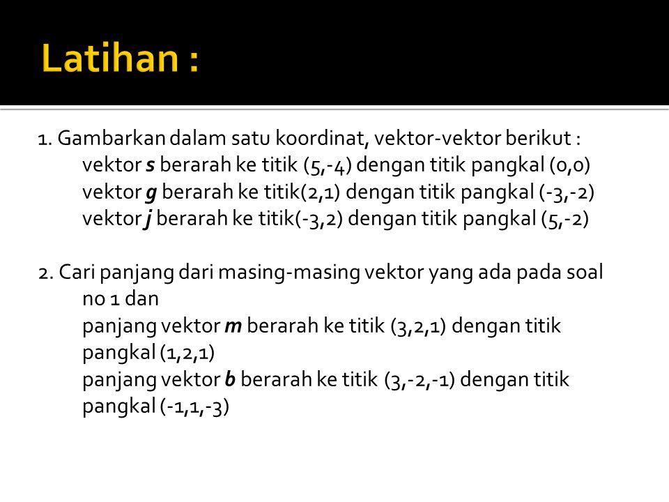 Latihan : 1. Gambarkan dalam satu koordinat, vektor-vektor berikut :